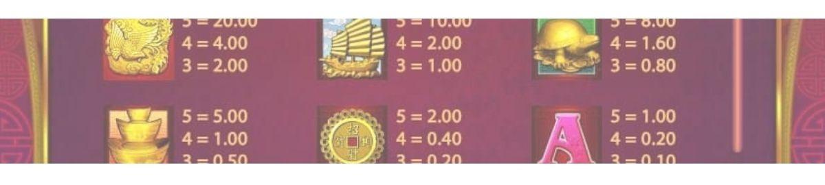 Combinaciones Ganadoras Tragamonedas 88 Fortunes